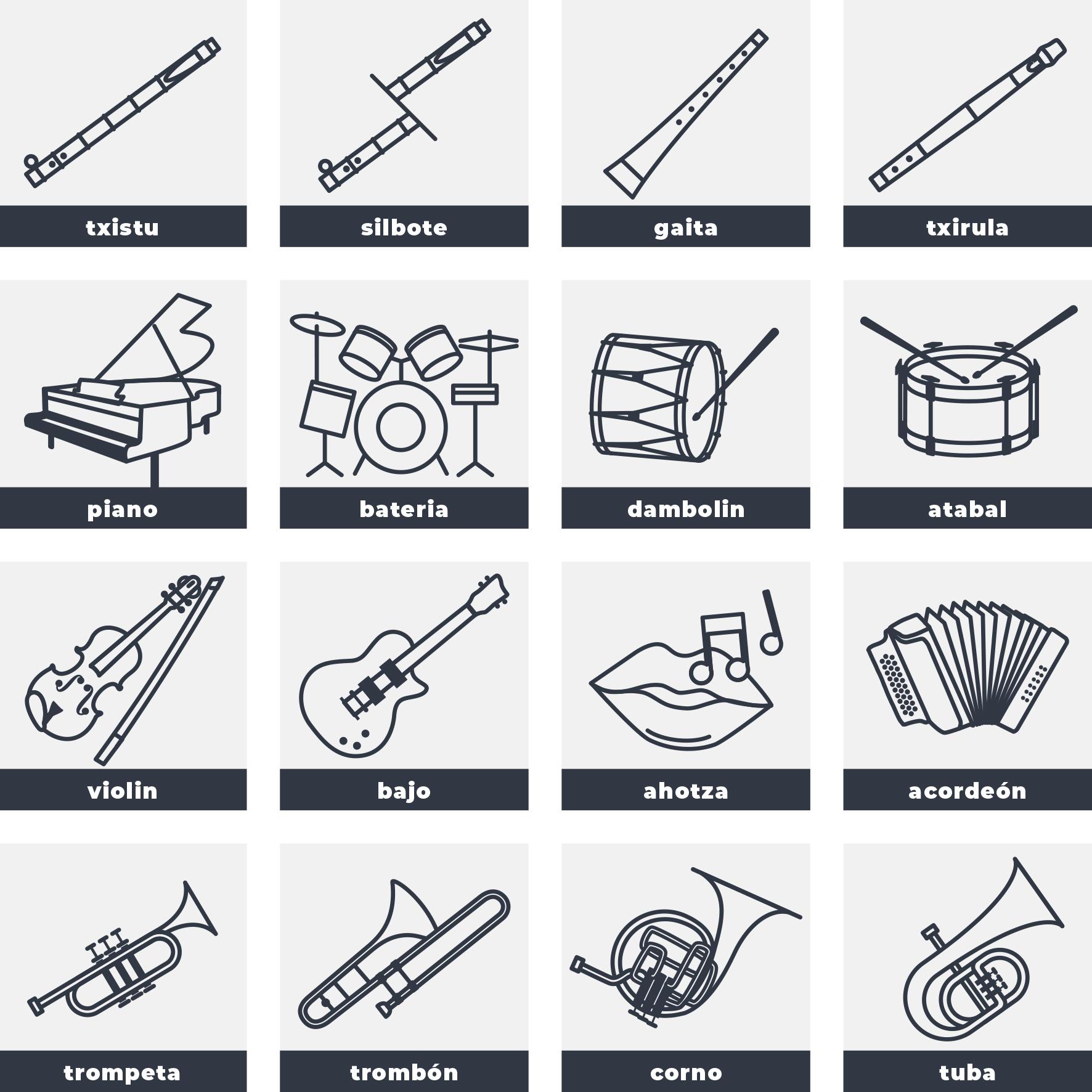 Pictogramme des instruments